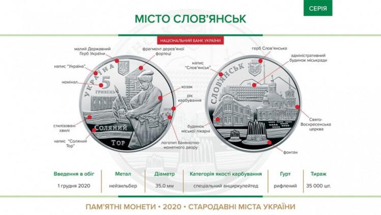 В Україні з'являться дві нові монети - НБУ - фото 3