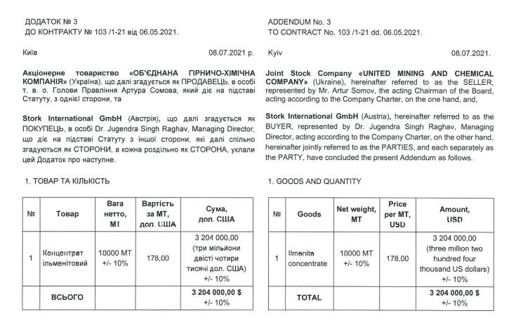 Проросійська Stork International GmbH замінила IMMCO Кучука на ОГХК - фото 2
