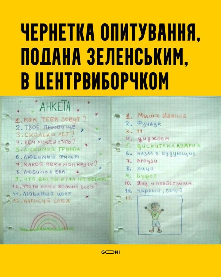 Убитая Эрика и детские анкеты: соцсети не унимаются из-за народного опроса Зеленского - фото 6