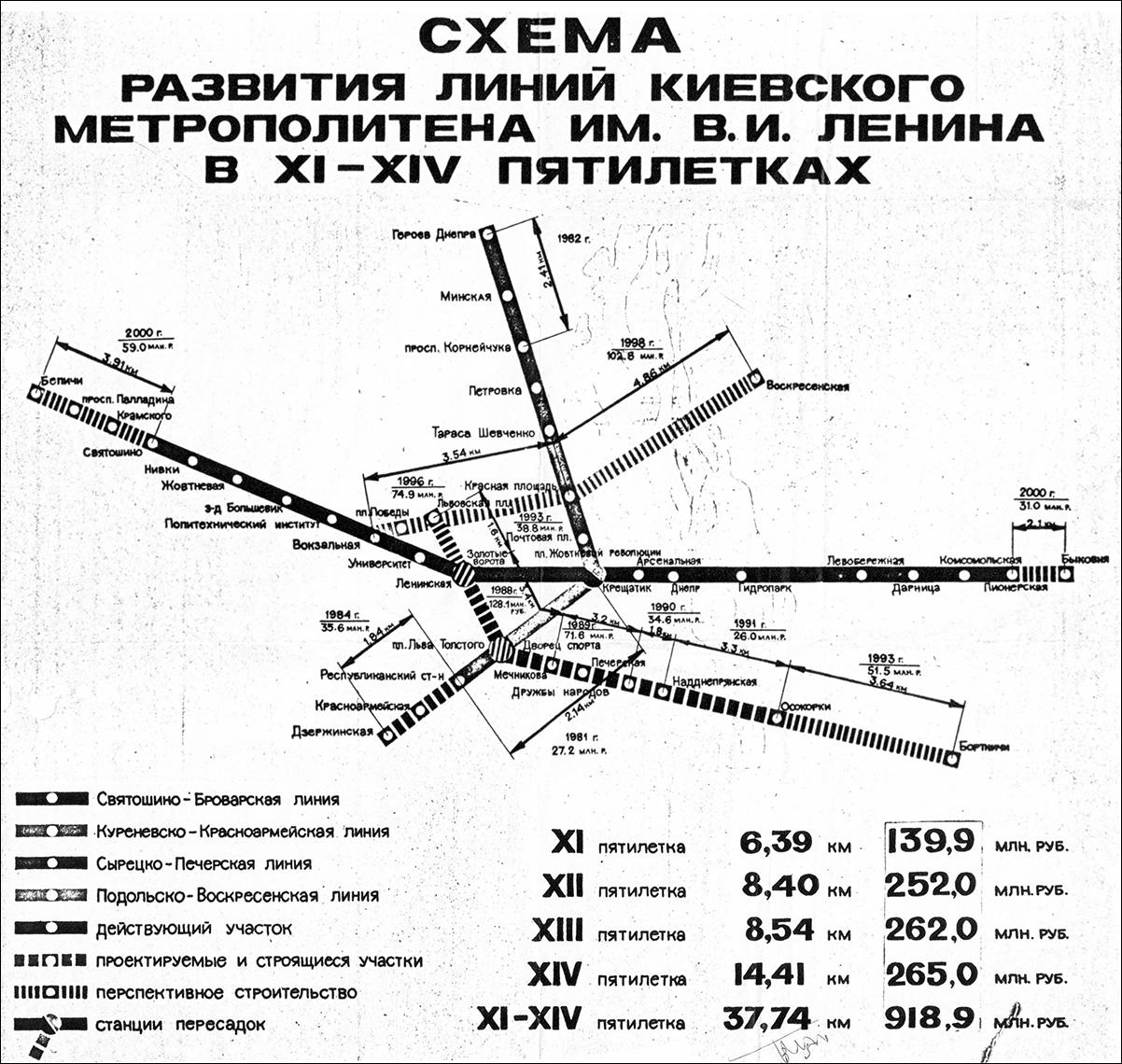 Есть метро на Троещину: как бы могла выглядеть киевская подземка в СССР (ФОТО)  - фото 2