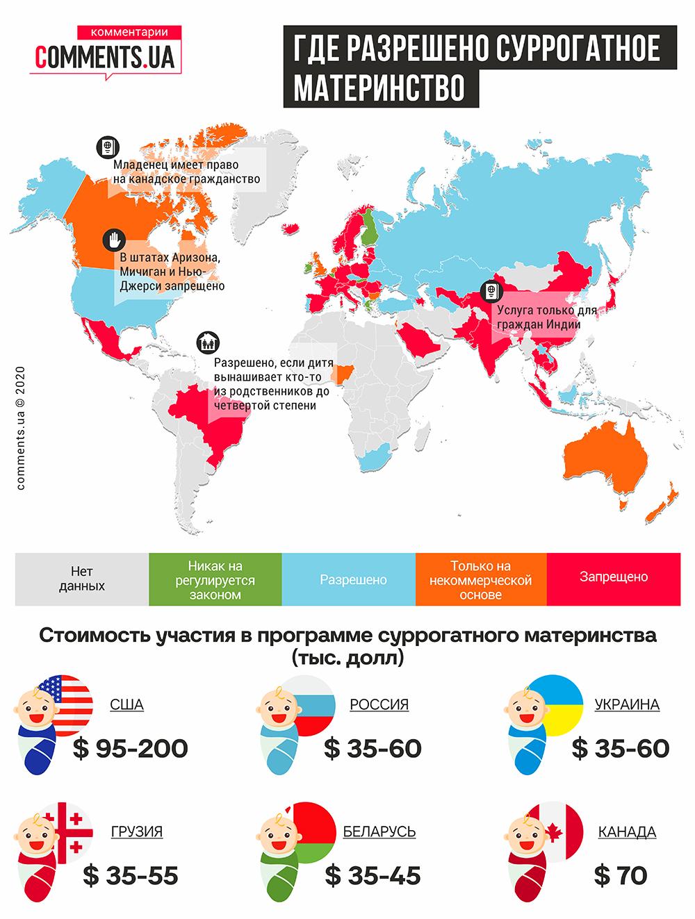 Живий товар або законне право батьків: труднощі і суперечності сурогатного материнства в Україні - фото 2