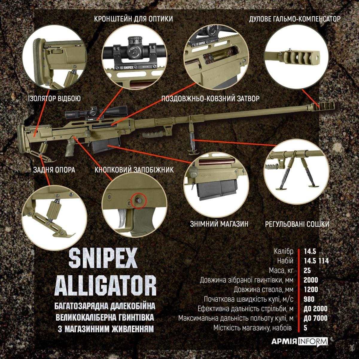 Українська армія отримала надпотужну новітню зброю (Фото) - фото 5