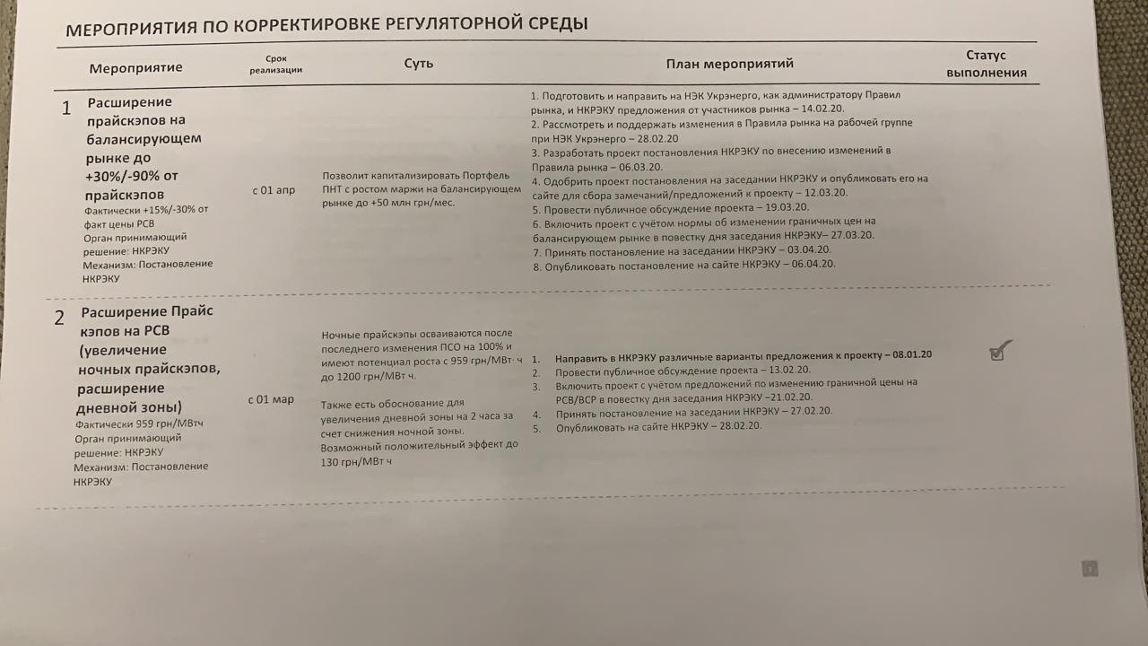 Сергей Лещенко опубликовал секретные документы ДТЭК  - фото 2