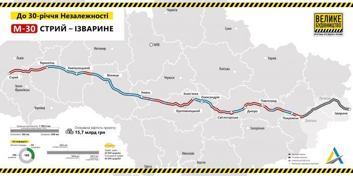 В Україні побудують гігантську трасу довжиною 1392 кілометри (Фото) - фото 2