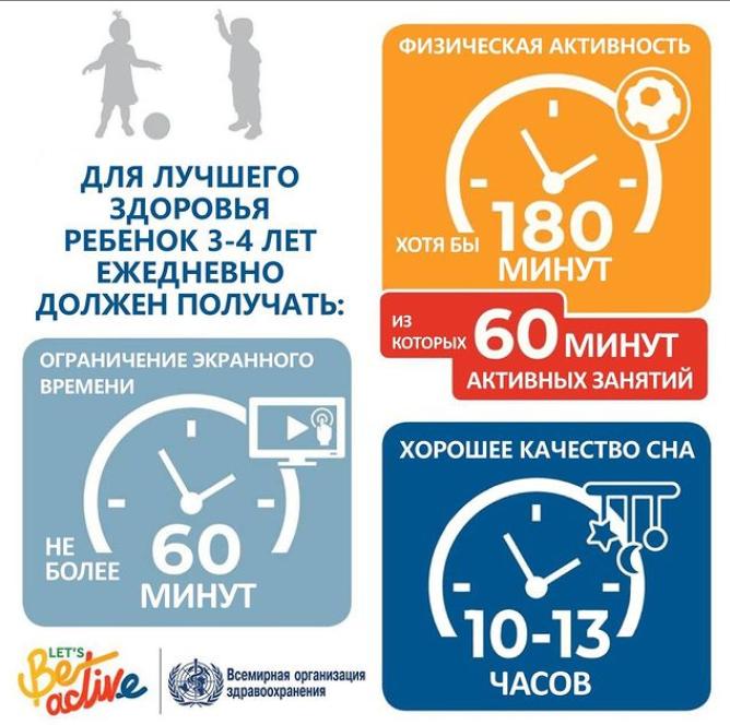Лікар Комаровський розкрив три секрети про здоров'я дітей: батькам на замітку - фото 2