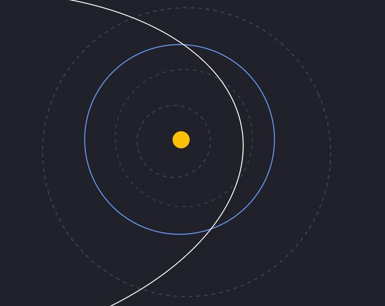 К Земле быстро приближается гигантский потенциально опасный астероид (ФОТО) - фото 2