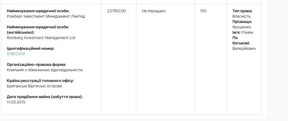 Нардеп Киеврады Роман Ярошенко имеет незадекларированную землю, оффшоры и миллионы кэша - СМИ - фото 4