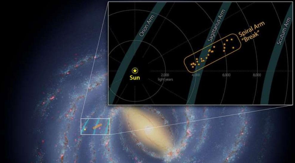 """Вчені вперше виявили великий """"розрив"""" в нашій галактиці: як він виглядає (ФОТО) - фото 2"""