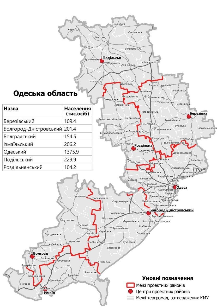 Выборы-2020: результаты соцопроса в новосозданном Одесском районе - фото 8