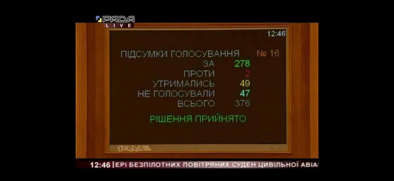 Верховная Рада поддержала законопроект об использовании беспилотников: что изменилось - фото 2
