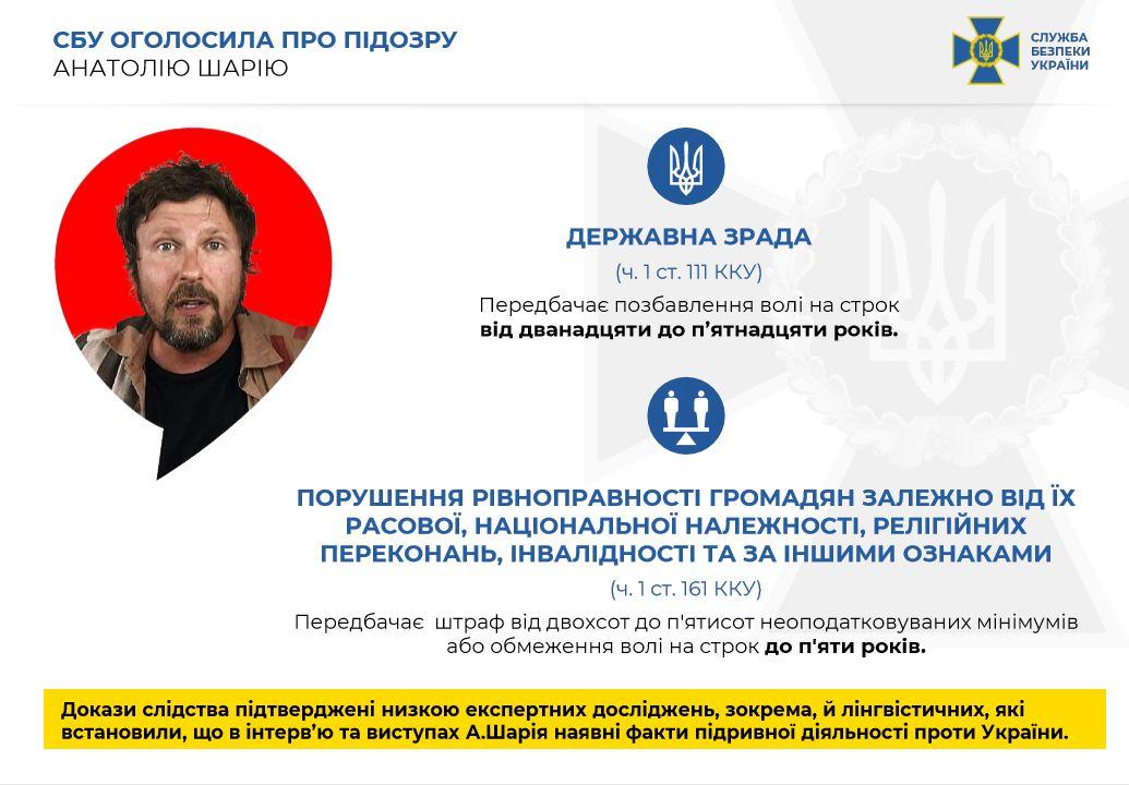 Анатолію Шарію повідомили про підозру в СБУ: подробиці та реакція (ФОТО, ВІДЕО) - фото 2