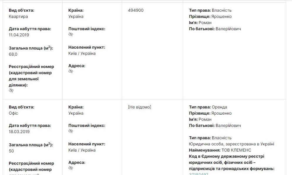 Нардеп Киеврады Роман Ярошенко имеет незадекларированную землю, оффшоры и миллионы кэша - СМИ - фото 5