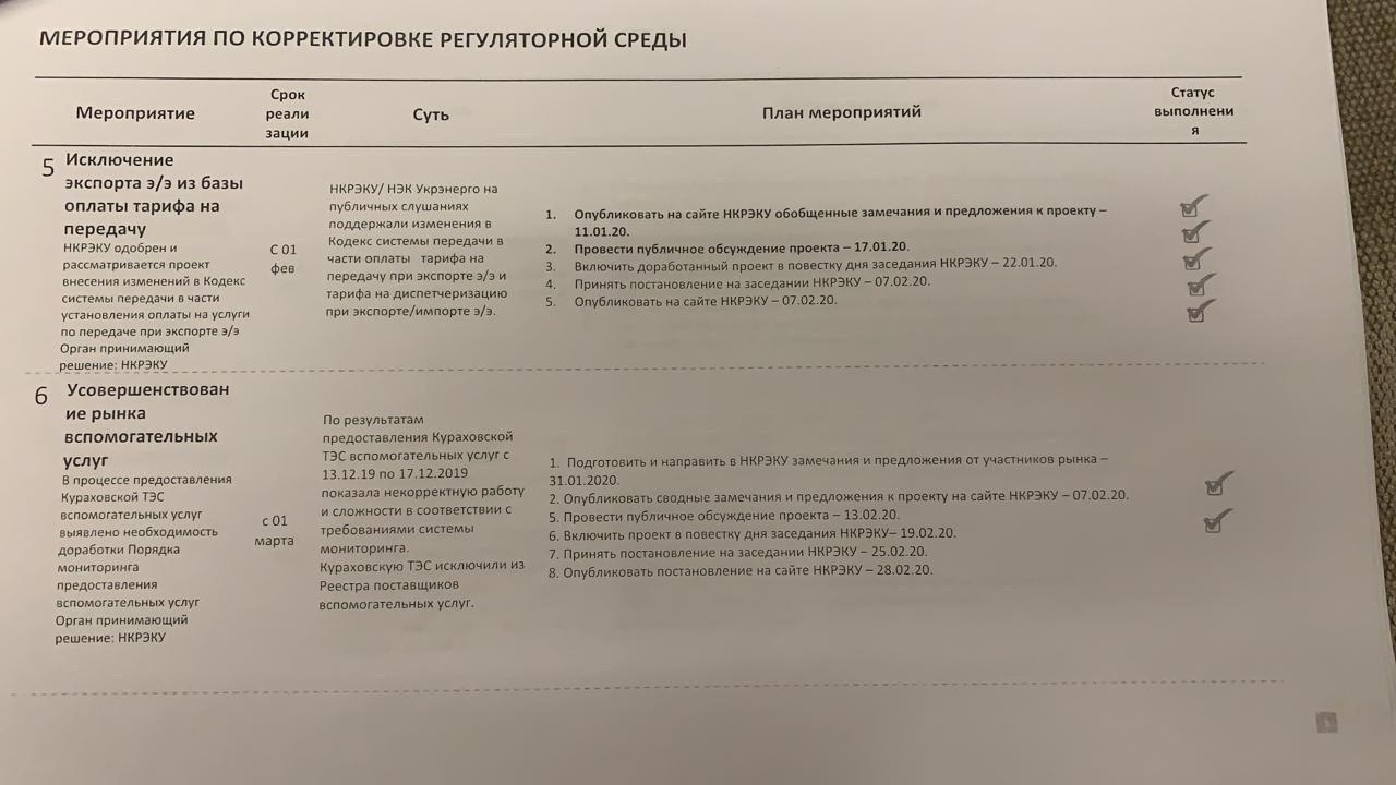Сергей Лещенко опубликовал секретные документы ДТЭК  - фото 5
