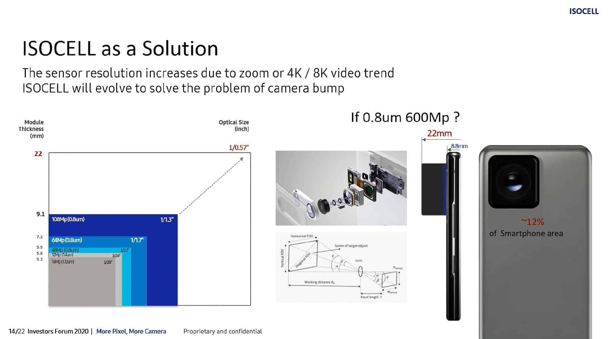 Samsung готовится представить инновационную камеру для смартфонов - фото 2