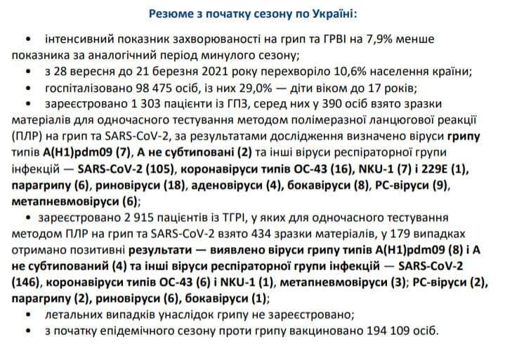 Куда делся грипп: как диагностируют различные болезни в Украине на фоне пандемии COVID-19 - фото 2