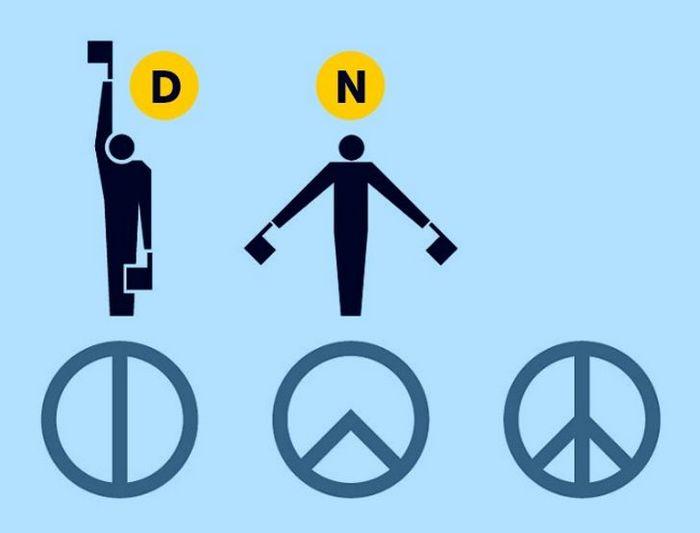 П'ять символів, про значення яких ви могли не знати - фото 4
