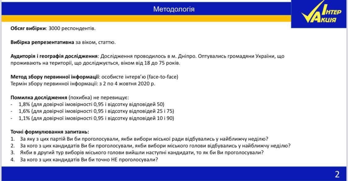 Битва Краснова и Филатова за мэрское кресло в Днепре спровоцировала пари на миллион - фото 2