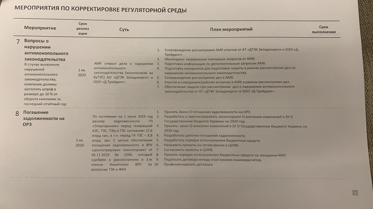 Сергей Лещенко опубликовал секретные документы ДТЭК  - фото 6