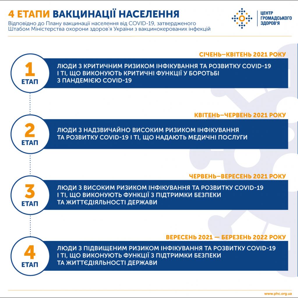 От гомеопатии до «уникальной украинской вакцины»: как зарабатывают на коронавирусе в Украине - фото 2