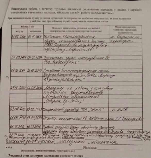 За мільярдні збитки «Украероруху» Рада вимагатиме звільнити незаконно призначеного керівника ДП - фото 2
