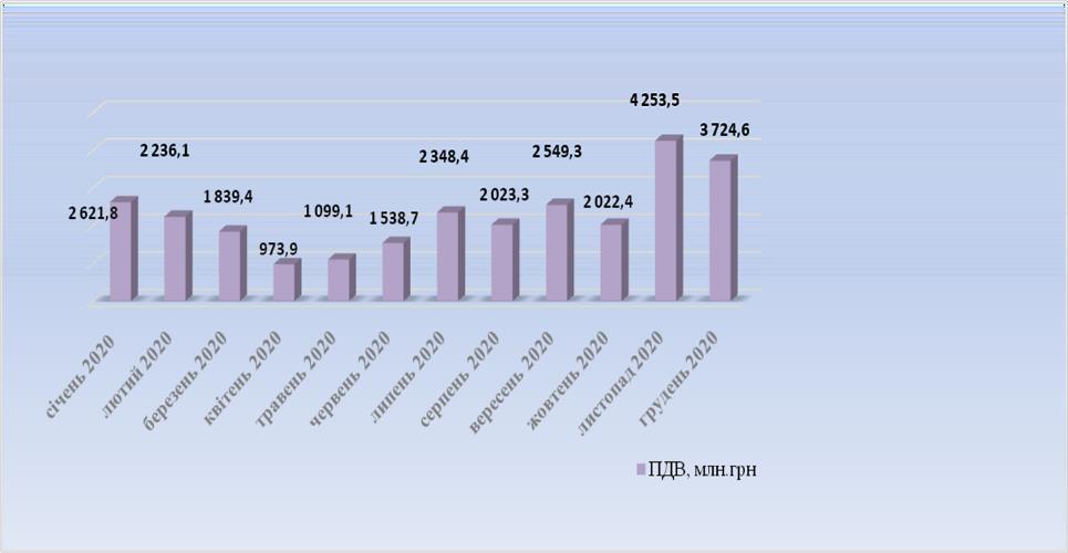 Можливий майбутній прем'єр Любченко міг бути причетний до «скручувань» на 30 млрд грн. - ЗМІ - фото 2