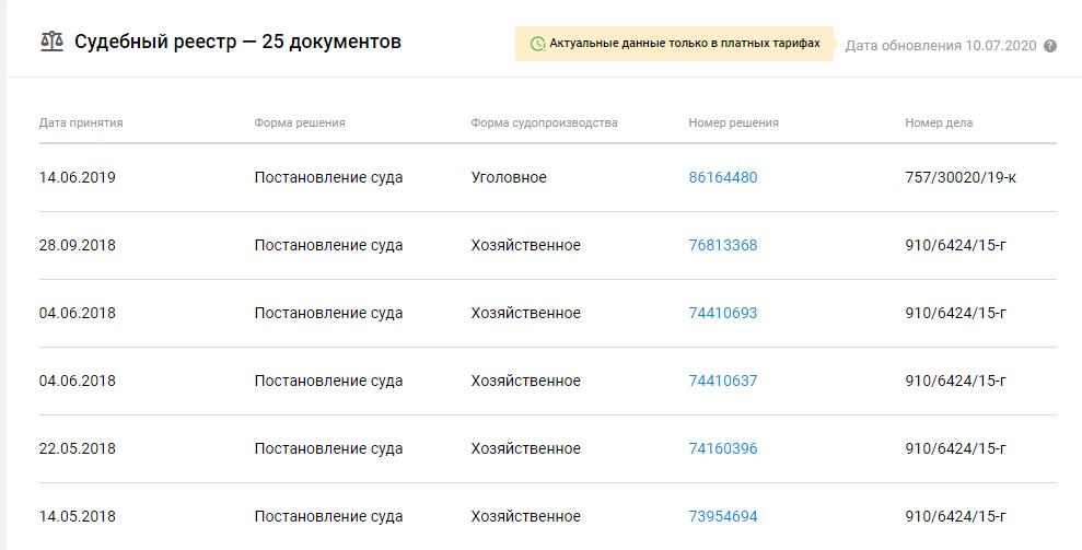 Банкротство и ликвидация: почему медики «Укрзализныци» протестуют против реформ главы ЦОЗ Белинской - фото 9