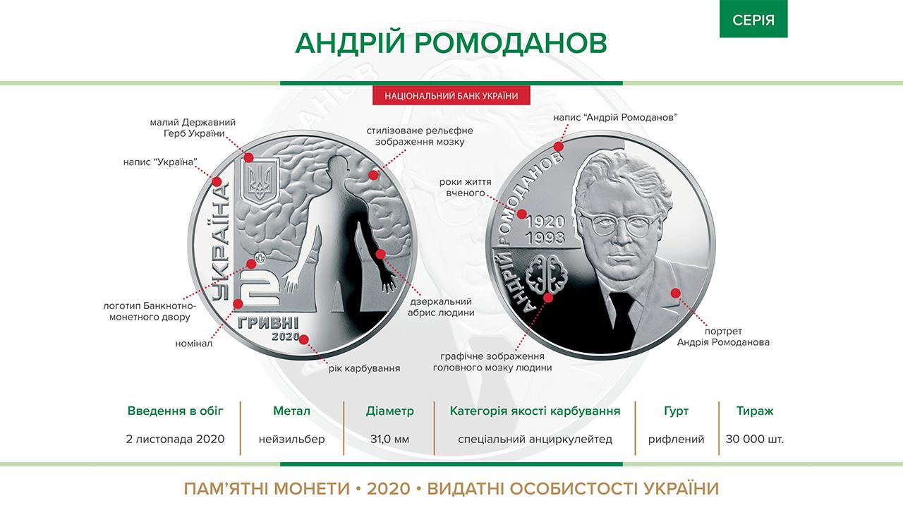 Нацбанк вводит в обращение новую памятную монету (ФОТО) - фото 2