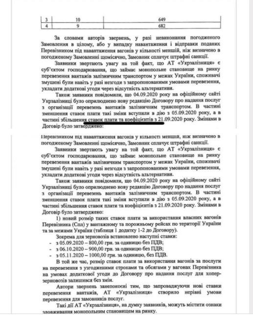 Нардепы просят правительство защитить грузоперевозчиков от монопольных злоупотреблений УЗ - фото 3