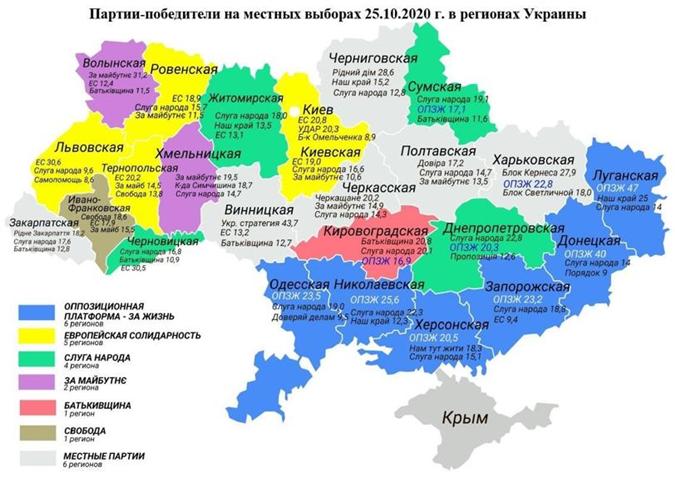 """""""Опозиційна платформа - За життя"""" витісняє """"Слугу народу"""" з лідируючих позицій, - Медведчук - фото 2"""