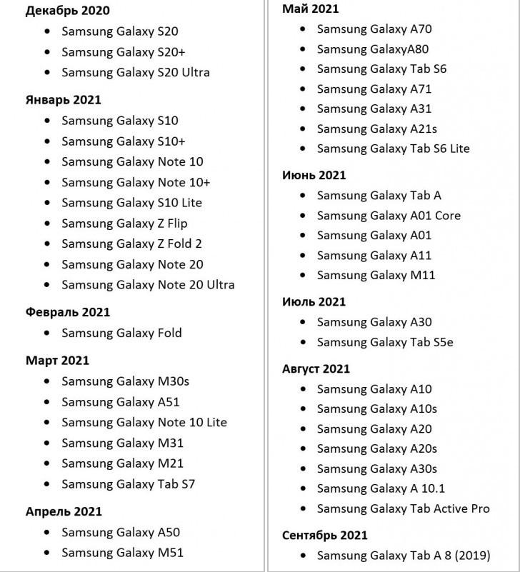 Компания Samsung предоставила расписание обновления своих устройств - фото 2