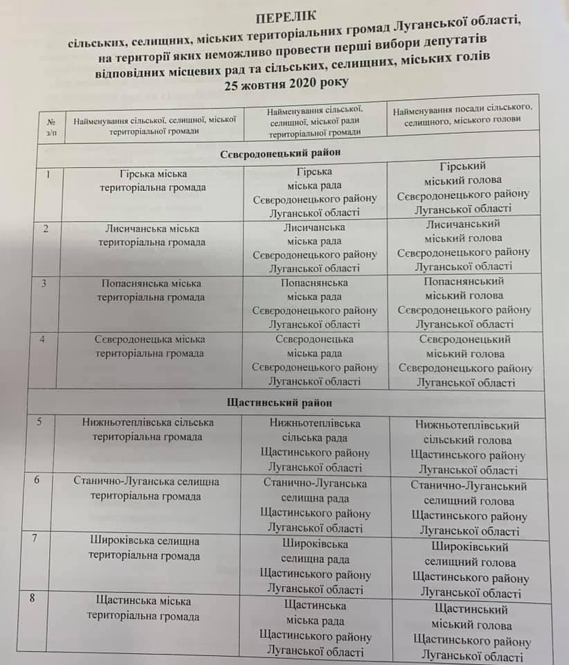 Местные выборы в отдельных общинах Донецкой и Луганской области не состоятся - ЦИК - фото 2