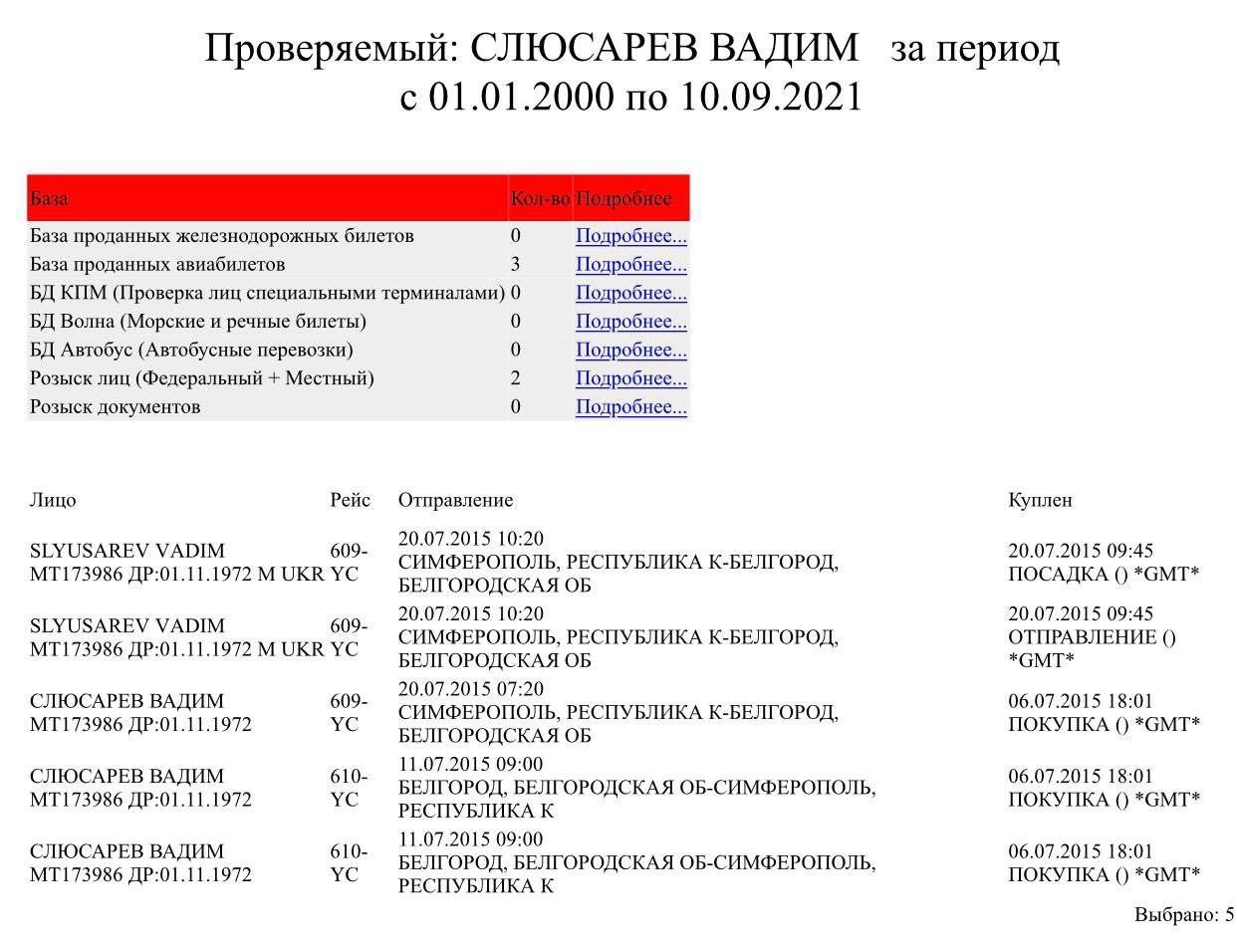 У семьи члена политсовета партии «Слуга народа» обнаружили успешный бизнес в Крыму, — СМИ - фото 4