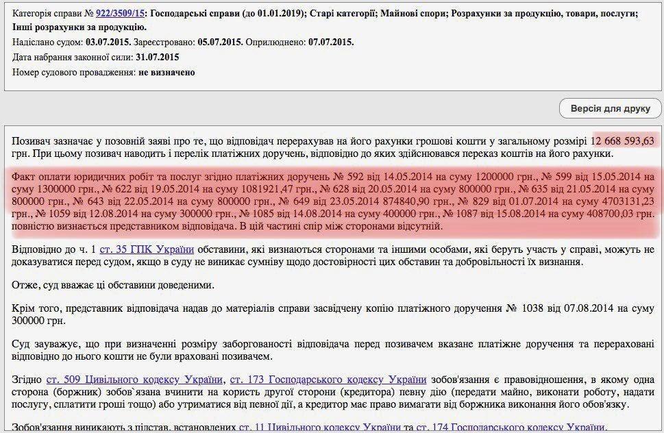 Банковская тайна: как Укргазбанк возвращает проблемные кредиты - фото 5