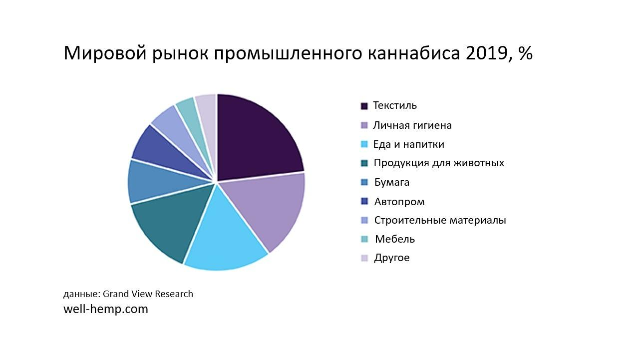 «Марихуана в аптеке»: Украина на пороге легализации наркотиков - фото 3