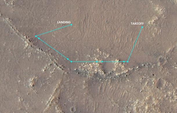 Вертолетный дрон NASA Ingenuity совершил рекордный полет на Марсе (ФОТО) - фото 3