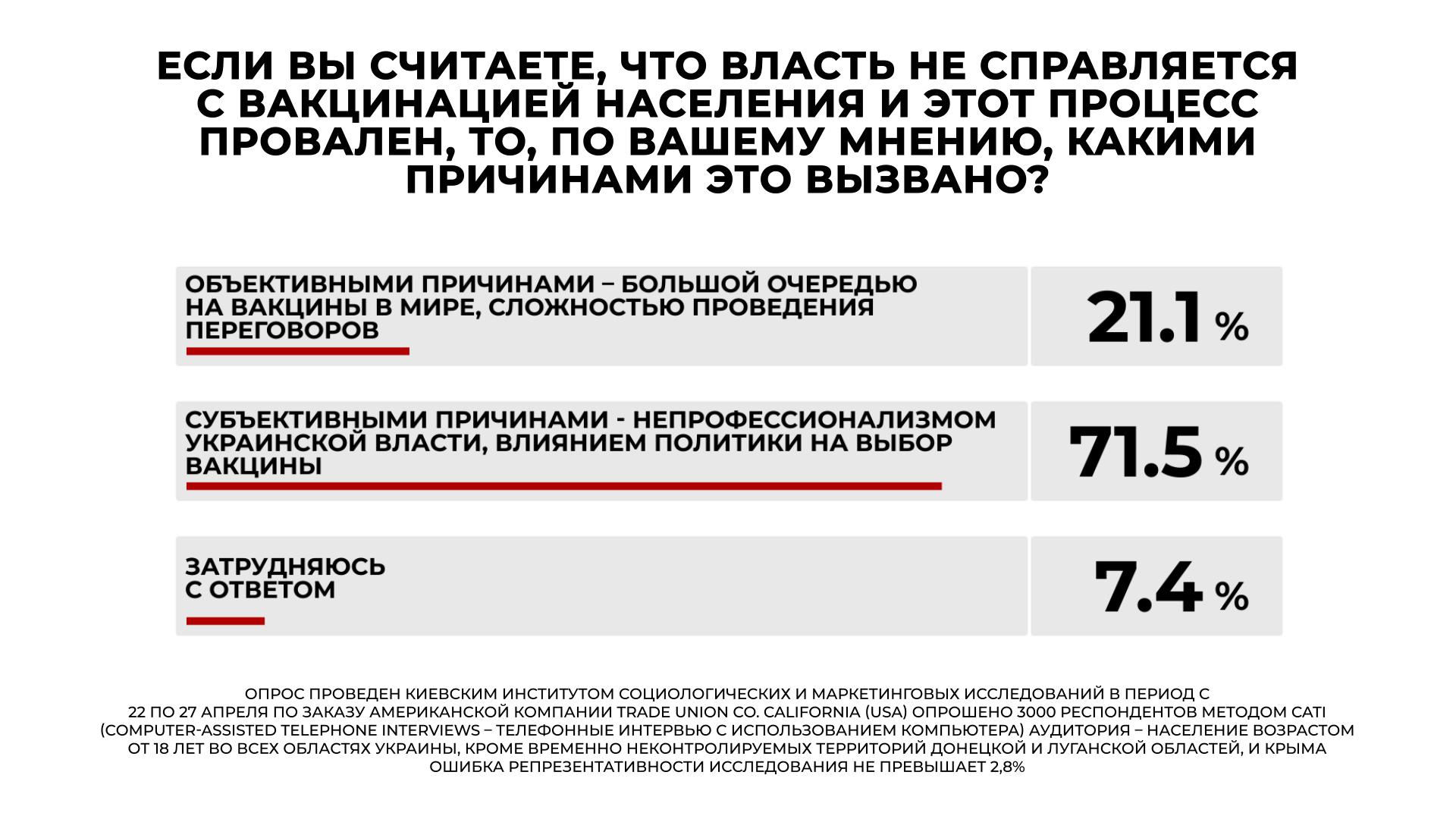 Лидерами среди политических партий стали «Слуга народа» и «ОПЗЖ» — рейтинг - фото 6