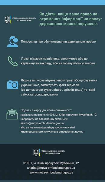 Сфера обслуживания сегодня перешла на украинский язык: что важно знать - фото 3