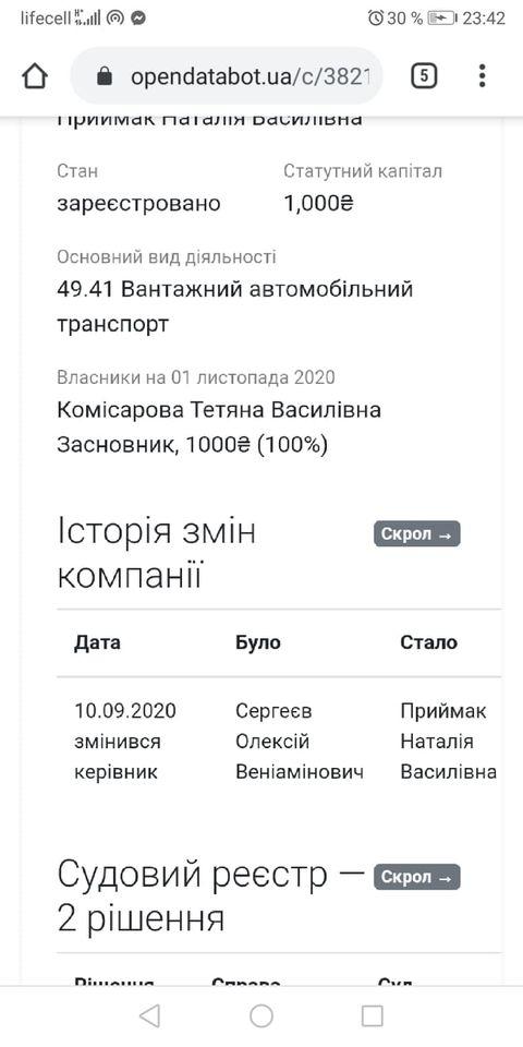 Миллионы мимо бюджета, родственные «серые» фирмы, эвакуация авто без договора: что происходит в Украине - фото 2