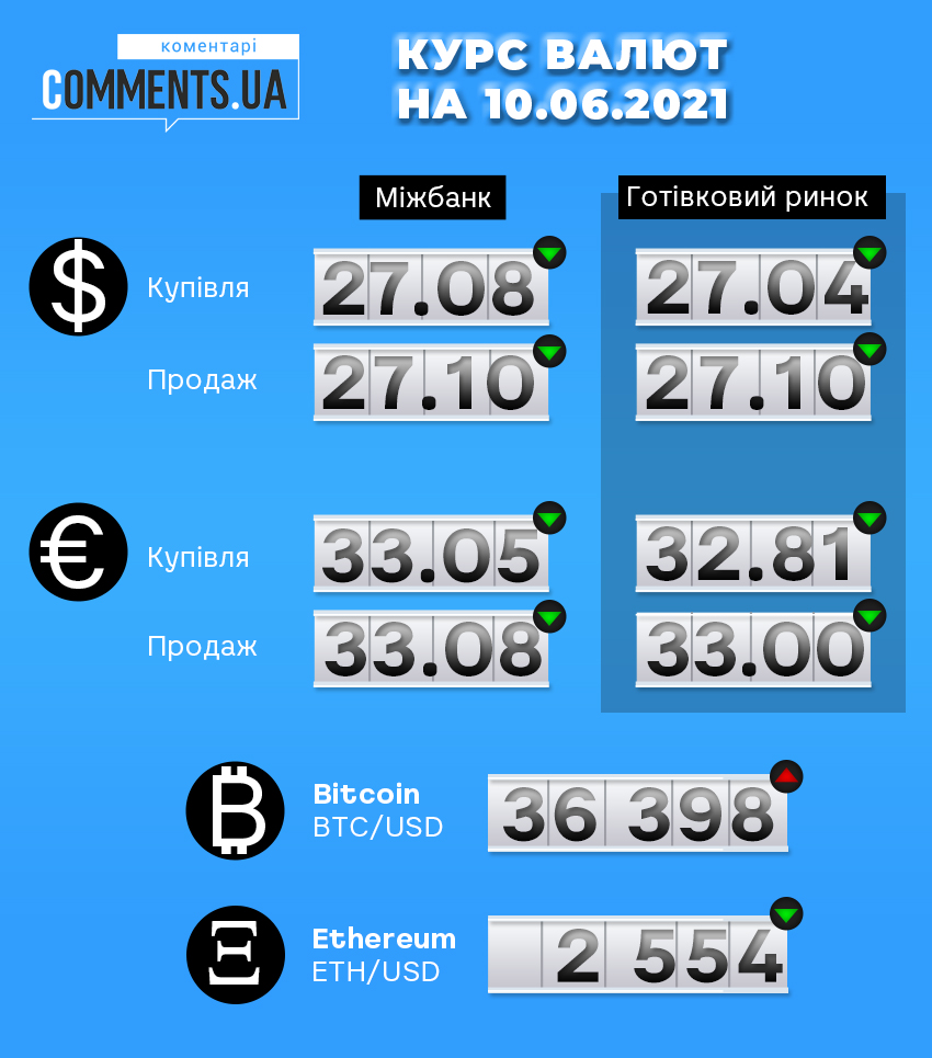 comments.ua