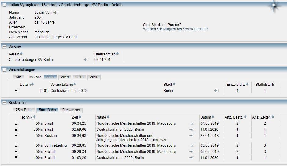 В сети опубликовали фото сына Олега Винника: что о нем известно - фото 3