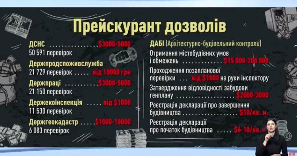 """Саакашвілі на ефірі у Шустера розповів, хто міг """"кришувати"""" корупцію в ДАБІ - фото 2"""