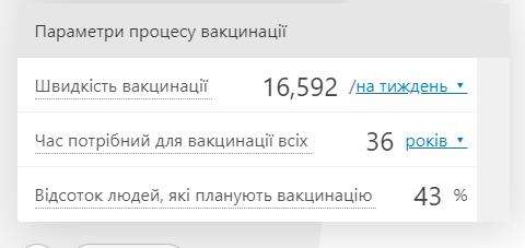 Калькулятор очереди: украинцам предлагают вычислить дату своей вакцинации от коронавируса - фото 2