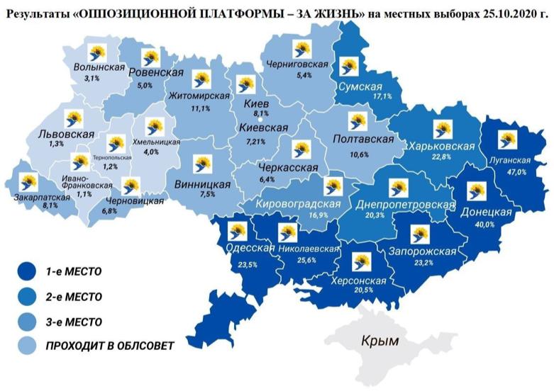 Выборы показали, что ОПЗЖ - партия не только юго-востока, а всей Украины - Медведчук - фото 2