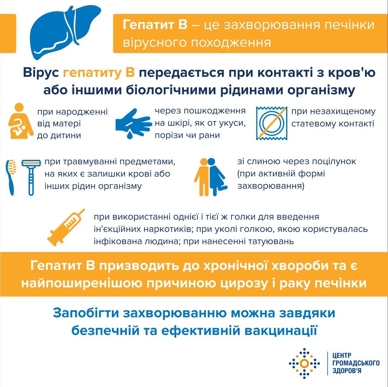 Жители Украины массово болеют гепатитом - фото 2