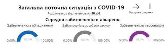 Бесплатные маски в Украине: что говорит законодательство и можно ли добиться его выполнения - фото 4