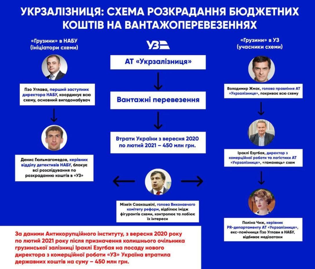 """Госбюджет Украины может лишиться 450 млн грн из-за нового директора """"Укрзализныци"""" — СМИ - фото 2"""
