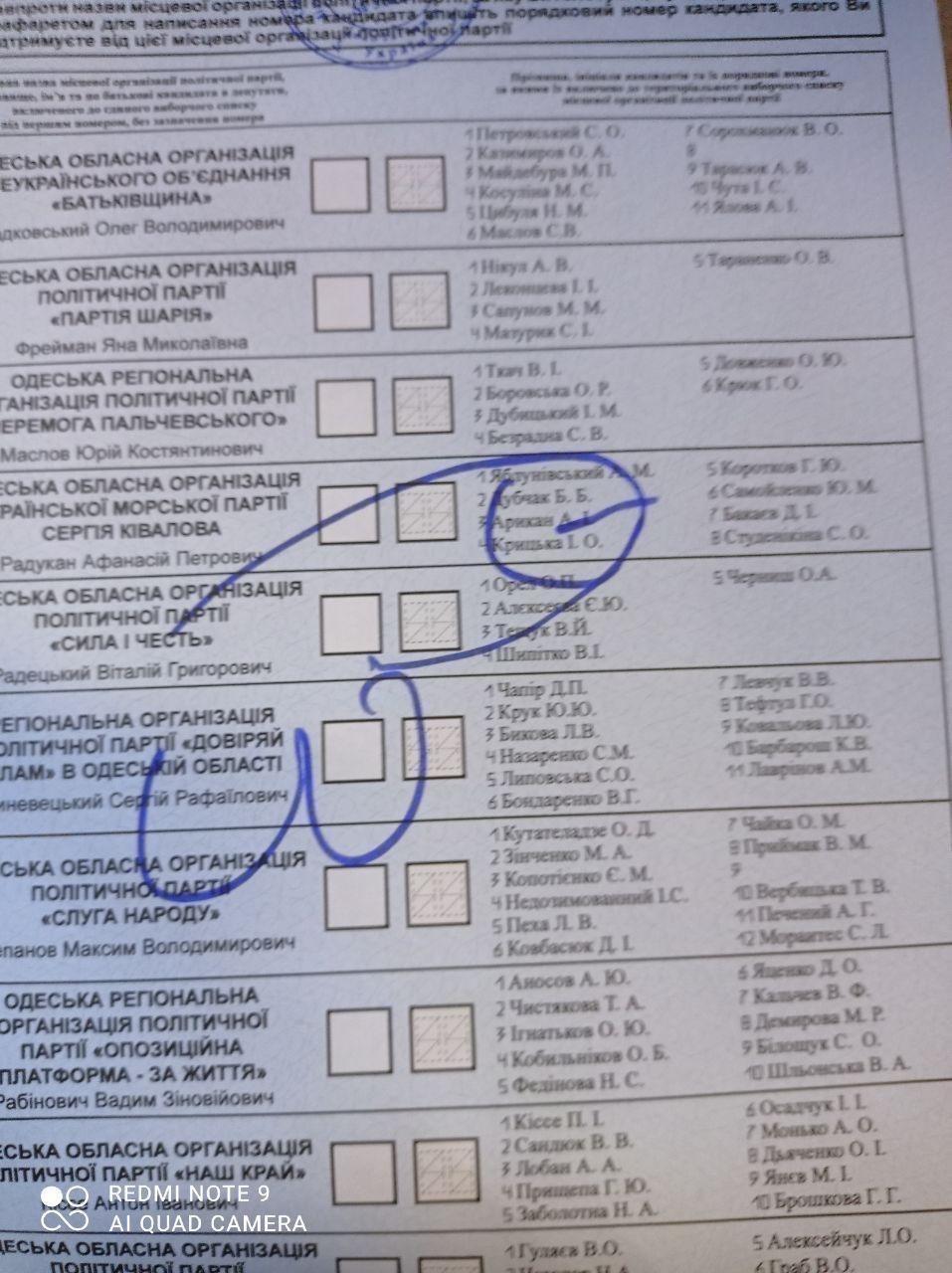Динозавры, Путин в бюллетене и странные кабинки: подборка курьезов во время выборов - фото 14