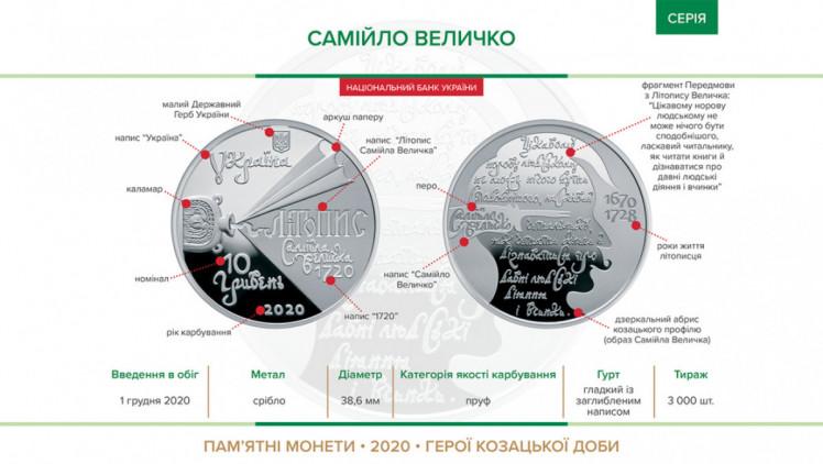В Україні з'являться дві нові монети - НБУ - фото 2