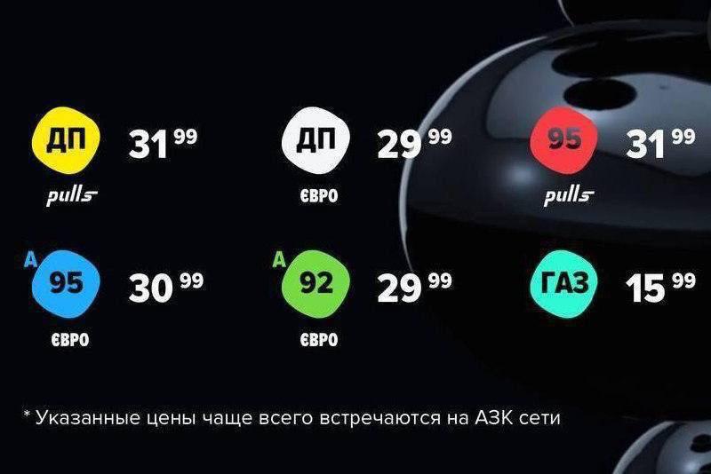 Цены на бензин взлетели из-за договоренностей ОККО, WOG и SOCAR: Загребельская рассказала, что произошло - фото 2