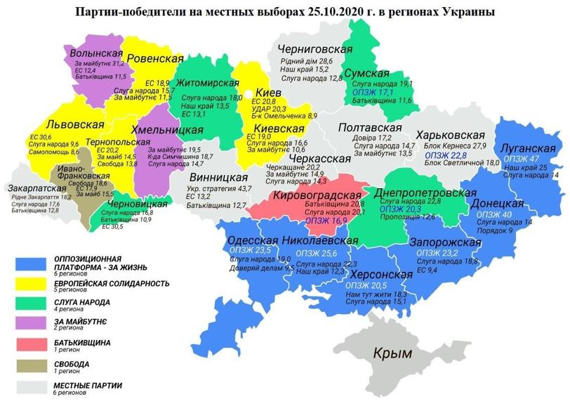 Выборы показали, что ОПЗЖ - партия не только юго-востока, а всей Украины - Медведчук - фото 4
